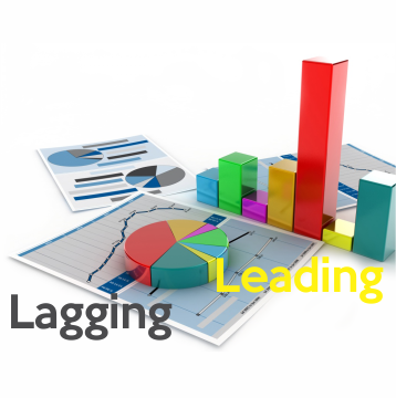 lagging leading indicator