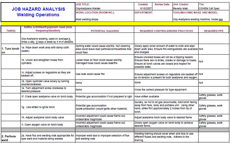 Contoh-Job-Safety-Analysis-Pengelasan