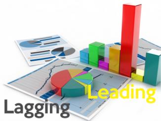 lagging leading indicator